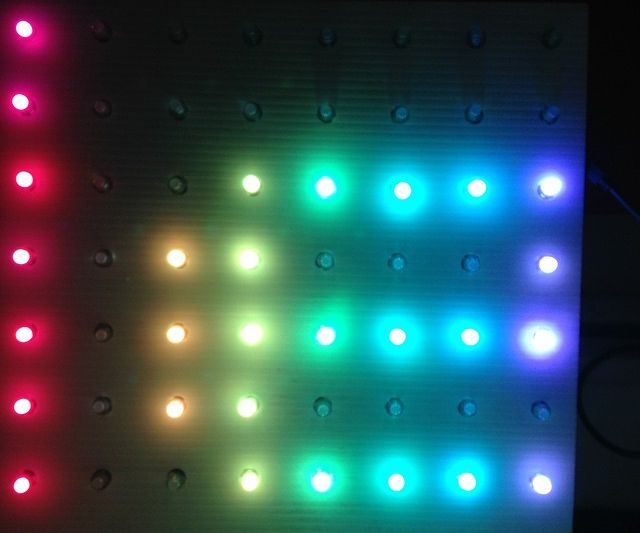 Programming 101 with DIY RGB LED scrolling message ticker