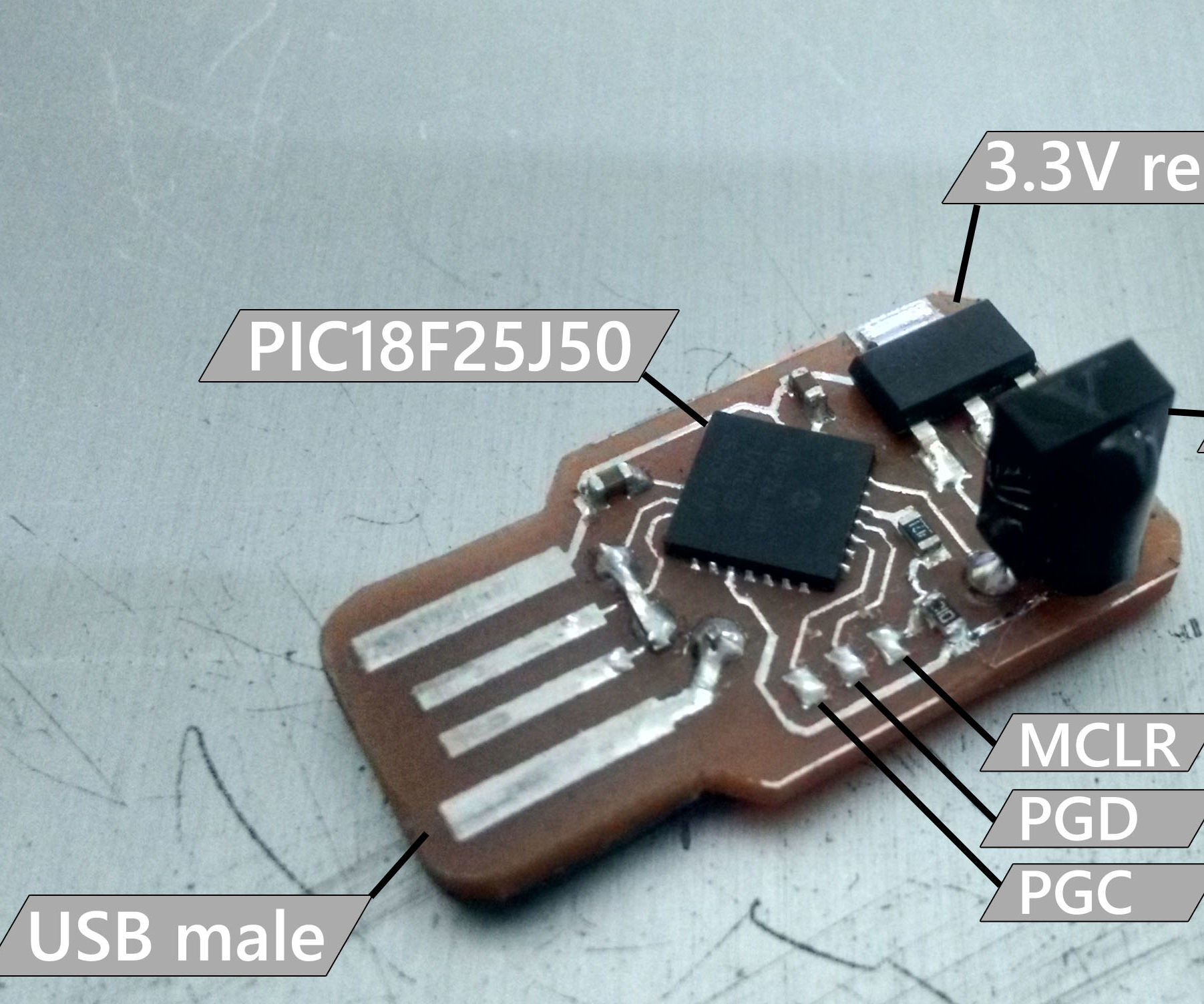 DIY HID IR keyboard (FLIRC clone)