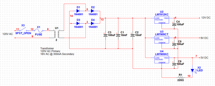 Planning and Schematic