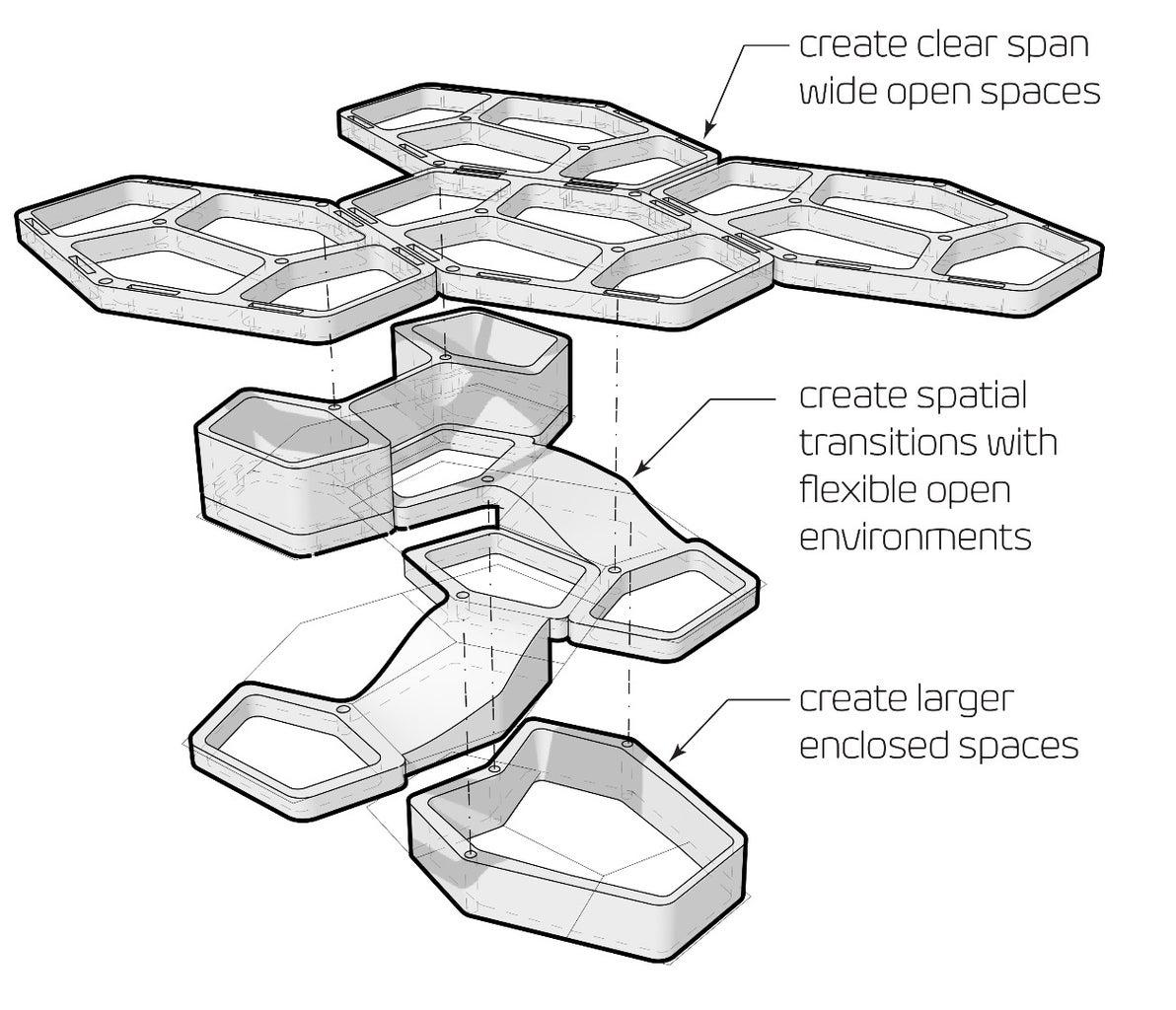 Create Spatial Variation