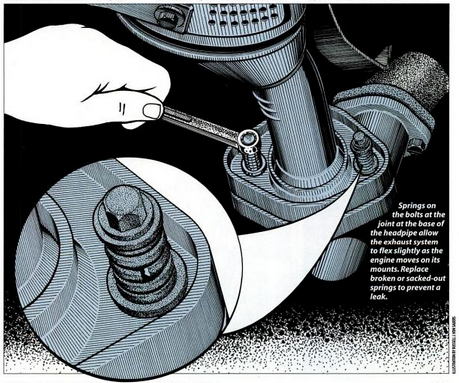 How to Maintain your Exhaust System