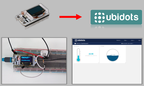 Introduction to the MQTT Protocol With Ubidots - ESP32