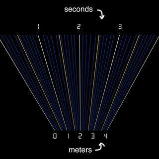 time-space-simul.jpg