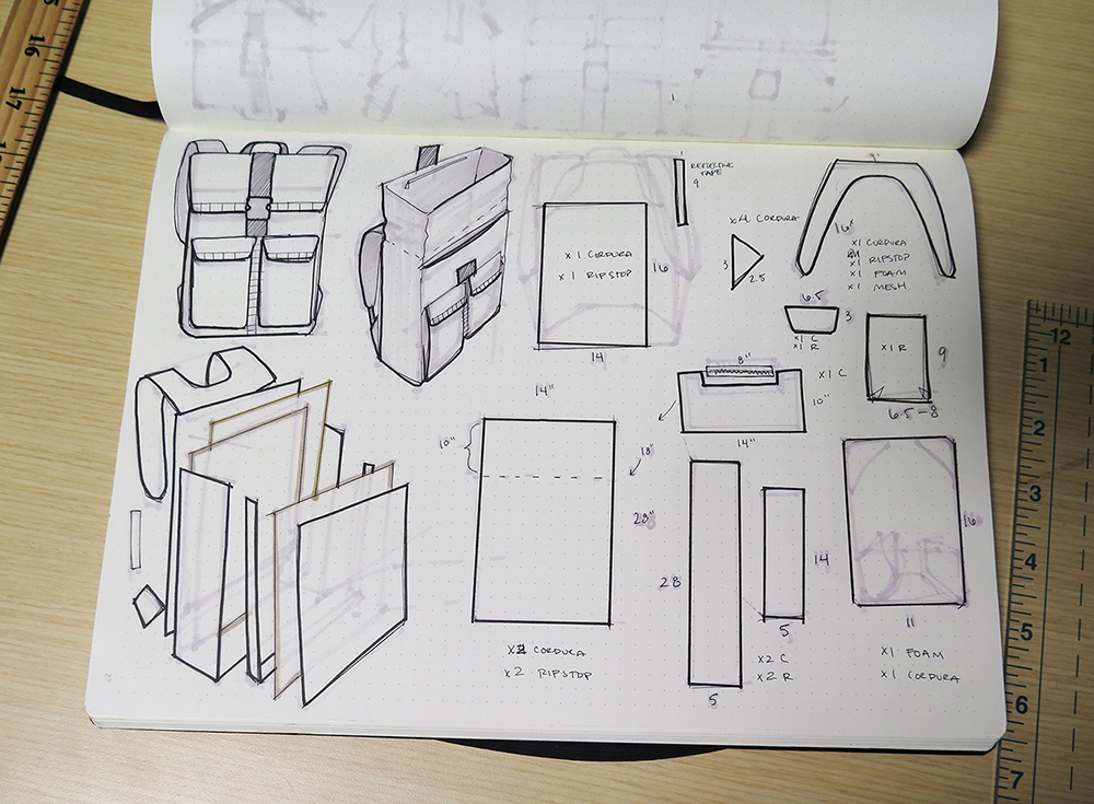How to Make a Backpack: 21 Steps (with Pictures)