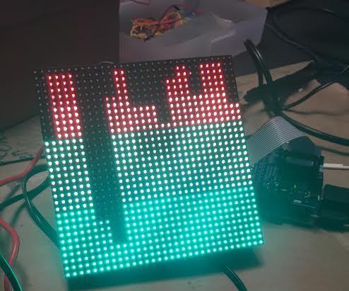 Raspberry Pi LED Scrolling Text Display