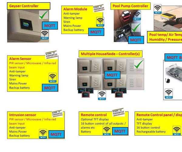 Home Automation and Alarm MQTT Based System (HAS)