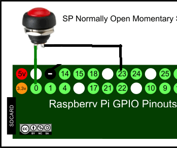 Physical Shutdown Button For Raspberry Pi