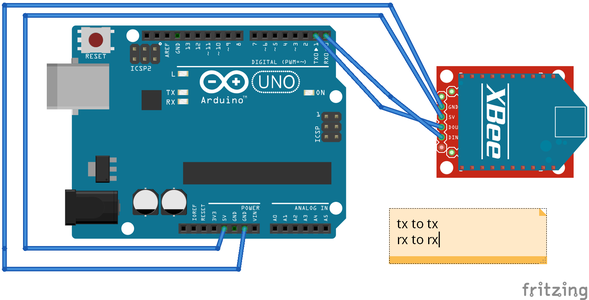 Connecting the Arduino With the Xbee 2