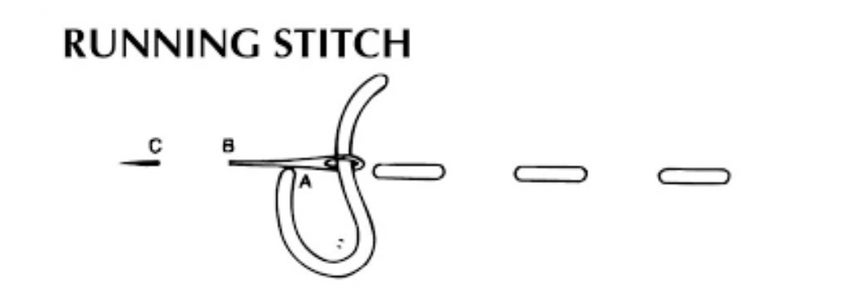 Learn the Running Stitch