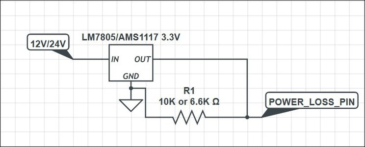 Building Circuit