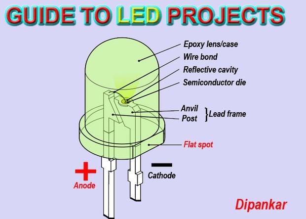 Guide To Led Projects 9 Steps Instructables