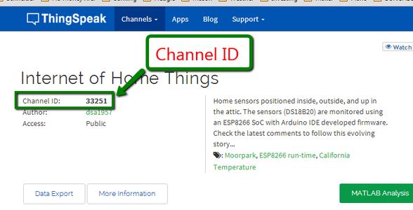 Charting ThingSpeak Public Channels