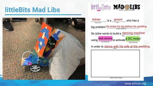 Step 5: Solving the Mad Libs Problem Statement