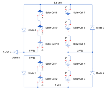 Solar Panel Circuit and Theory