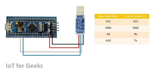 Preparing the Arduino IDE